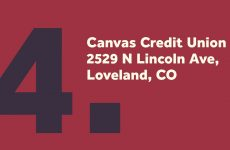 Credit Repair in Loveland CO